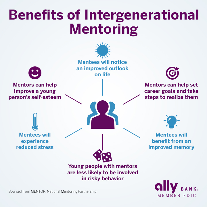 MentorInfographic