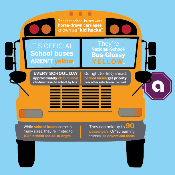 Ally-Auto_-SchoolBus_Full-Infographic
