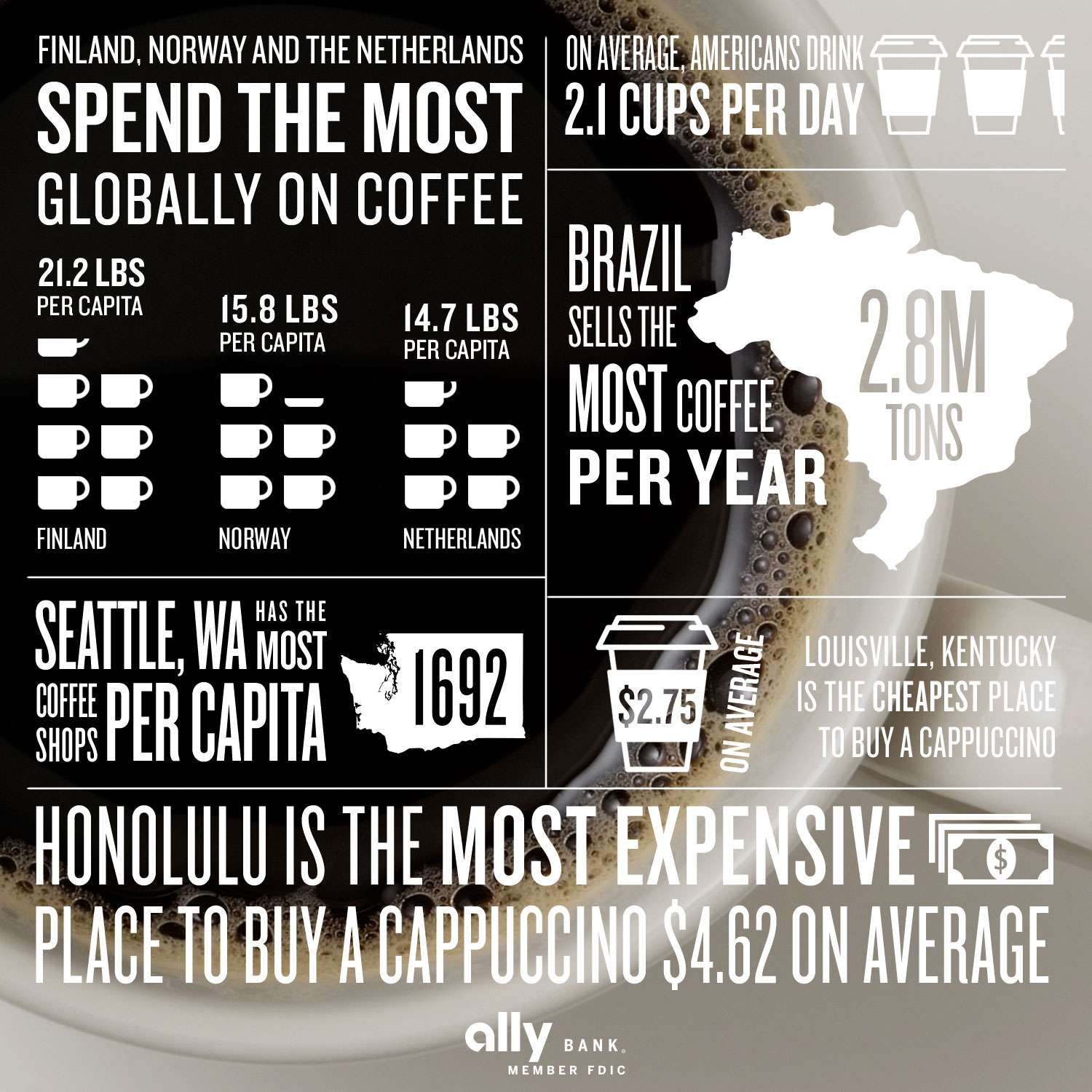 Aug26_CoffeeInfographic_BLOG