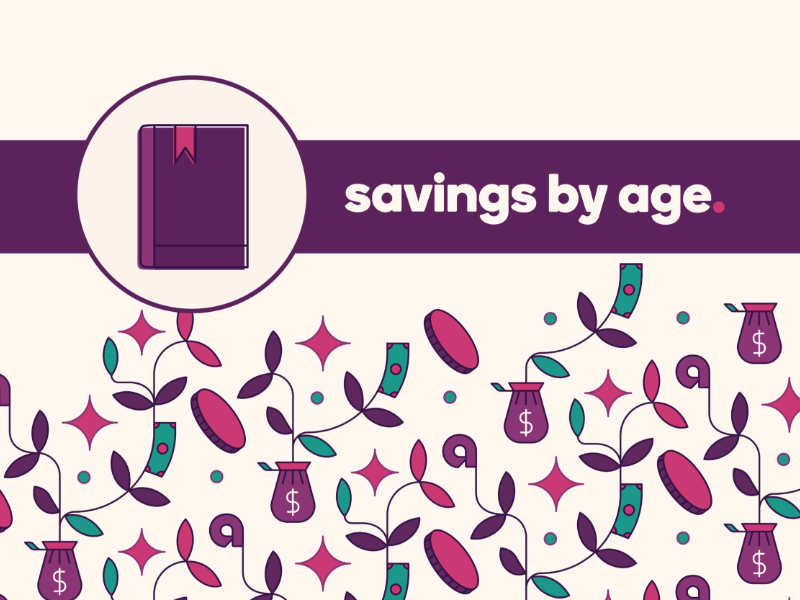 Savings by Age: How Much to Save in Your 20s, 30s, 40s, and Beyond | Ally