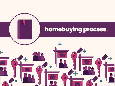 "Book icon next to ""homebuying process"" banner"