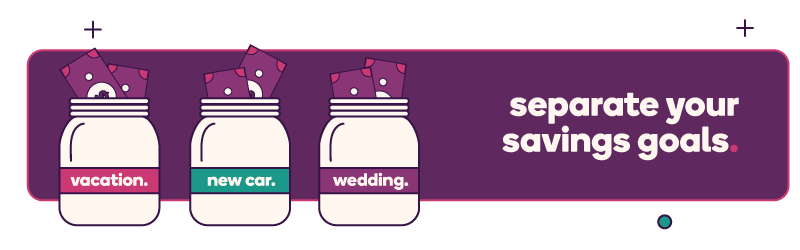 "Separate your savings goals. Images of jars labeled ""vacation,"" ""new car,"" and ""wedding"""