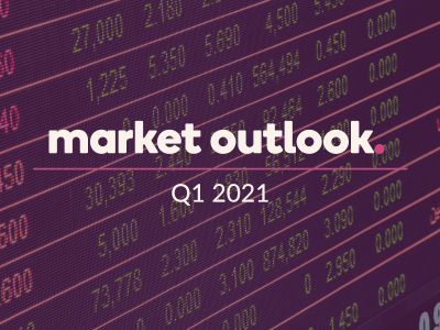 "Ally image shows title ""Market Outlook. Q1 2021"" with a screen of stock tickers in the background."
