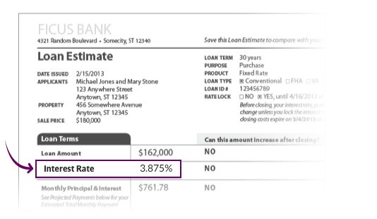 Ally Financial Payoff >> Home Loans Get Today S Mortgage Rates Home Loan